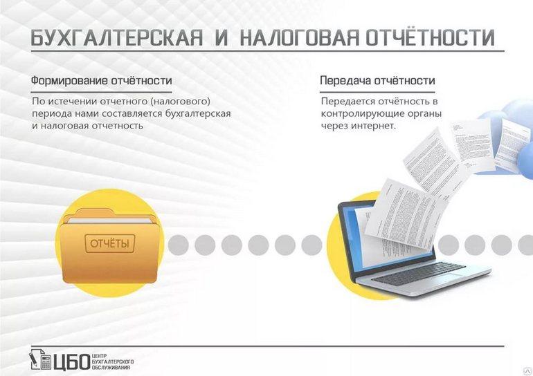Услуги по бухгалтерской отчетности